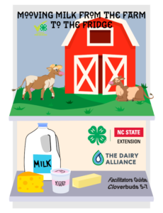 Dairy curriculum front page